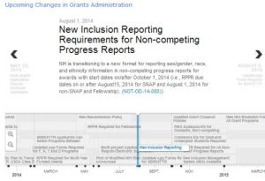 Upcoming Changes in Grants Administration