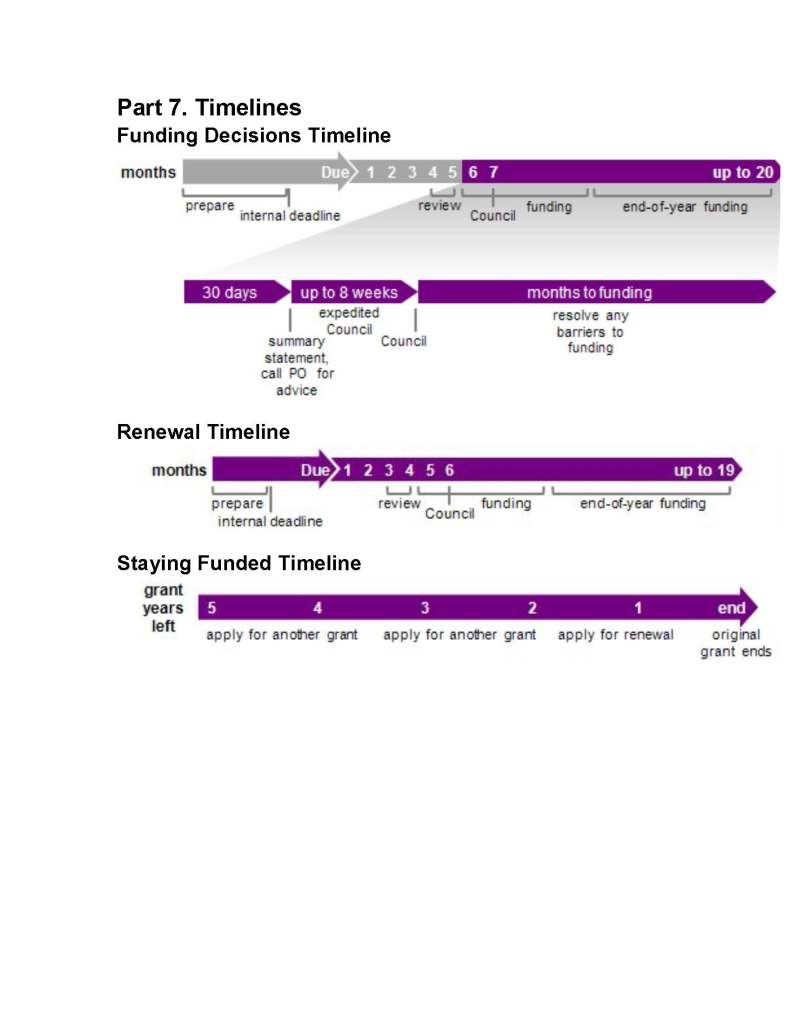 NIH Timelines_Page_3